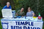 Temple Beth David Open House 2019